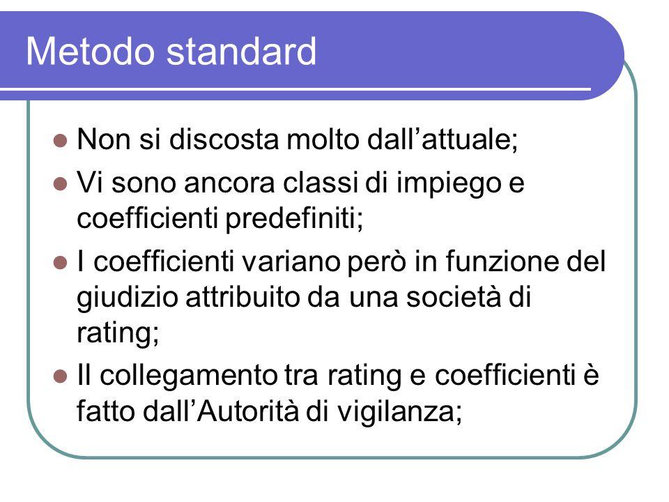 Metodo standard Non si discosta molto dall'attuale; Vi sono ancora classi di impiego e coefficienti predefiniti; I coefficienti variano però in funzione del giudizio attribuito da una società di rating; Il collegamento tra rating e coefficienti è fatto dall'Autorità di vigilanza;
