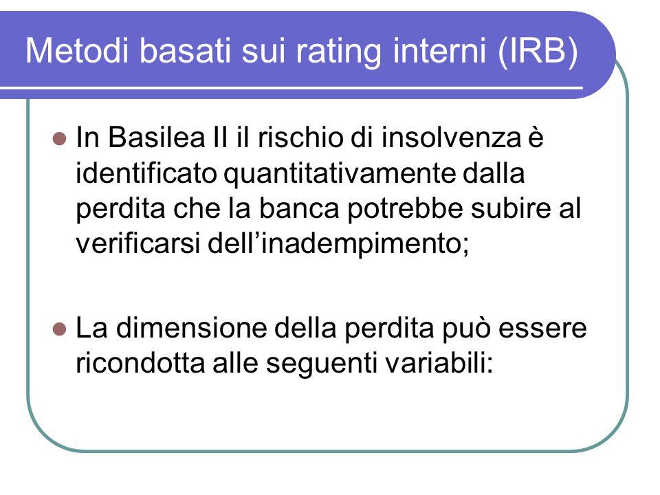 Metodi basati sui rating interni (IRB) In Basilea II il rischio di insolvenza è identificato quantitativamente dalla perdita che la banca potrebbe subire al verificarsi dell'inadempimento; La dimensione della perdita può essere ricondotta alle seguenti variabili: