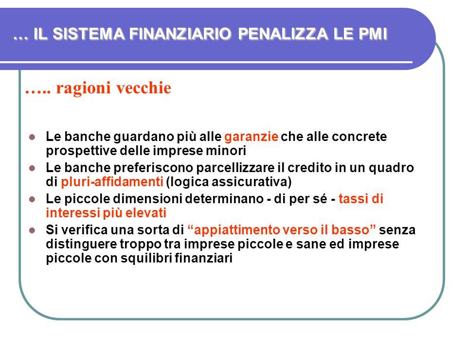Accordo Basilea 1 (1988 - oggi) Indipendentemente dal reale rischio dell'impresa che riceve il prestito Esempio: prestito di 1000 (non garantito) ad impresa privata: 1.000 x 100% x 8% = 80 euro Esempio: mutuo ipotecario di 1000: 1.000 x 50% x 8% = 40 euro Si riconosce un minor rischio di perdita
