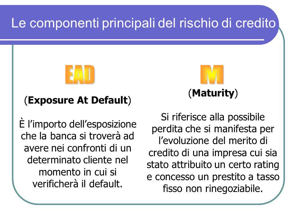 Le componenti principali del rischio di credito (Maturity) Si riferisce alla possibile perdita che si manifesta per l'evoluzione del merito di credito di una impresa cui sia stato attribuito un certo rating e concesso un prestito a tasso fisso non rinegoziabile.