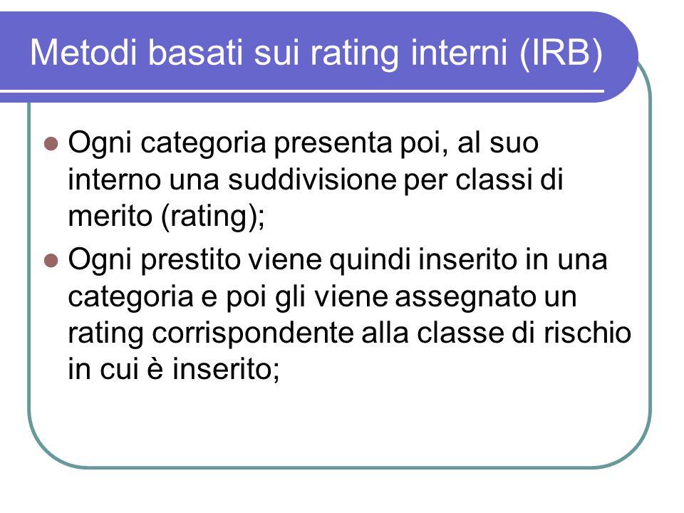 Metodi basati sui rating interni (IRB) Ogni categoria presenta poi, al suo interno una suddivisione per classi di merito (rating); Ogni prestito viene quindi inserito in una categoria e poi gli viene assegnato un rating corrispondente alla classe di rischio in cui è inserito;