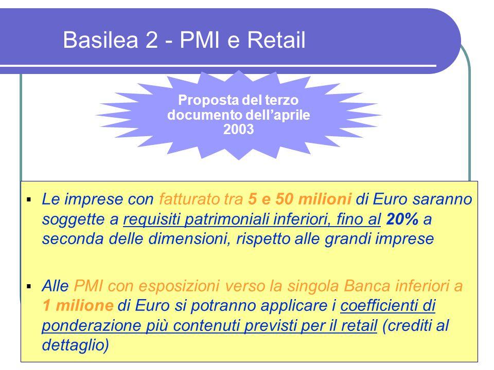  Le imprese con fatturato tra 5 e 50 milioni di Euro saranno soggette a requisiti patrimoniali inferiori, fino al 20% a seconda delle dimensioni, rispetto alle grandi imprese  Alle PMI con esposizioni verso la singola Banca inferiori a 1 milione di Euro si potranno applicare i coefficienti di ponderazione più contenuti previsti per il retail (crediti al dettaglio) Proposta del terzo documento dell'aprile 2003 Basilea 2 - PMI e Retail