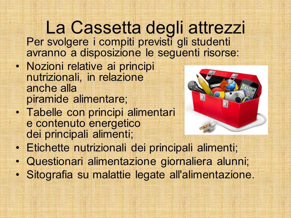 La Cassetta degli attrezzi Per svolgere i compiti previsti gli studenti avranno a disposizione le seguenti risorse: Nozioni relative ai principi nutri