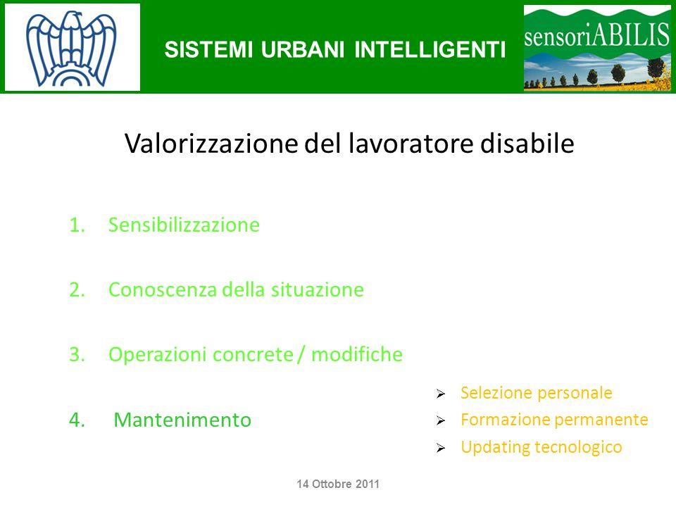 SISTEMI URBANI INTELLIGENTI Valorizzazione del lavoratore disabile 1.Sensibilizzazione 2.Conoscenza della situazione 3.Operazioni concrete / modifiche 4.