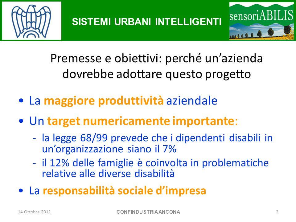 SISTEMI URBANI INTELLIGENTI 1.Molto soddisfacente 2.