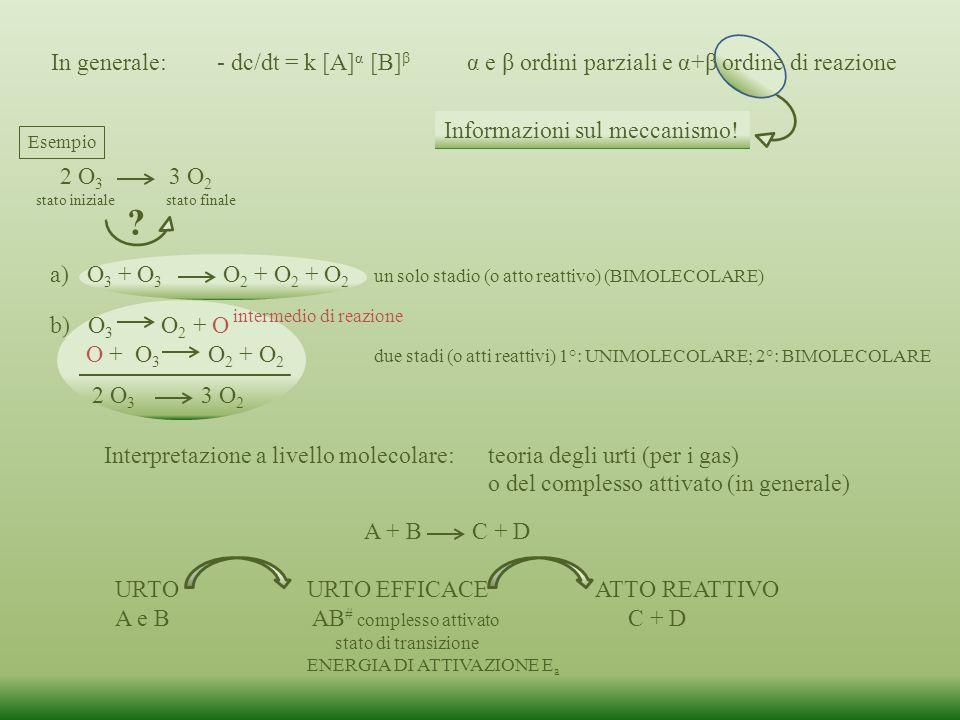 - dc/dt = k [A] α [B] β In generale:α e β ordini parziali e α+β ordine di reazione Informazioni sul meccanismo.
