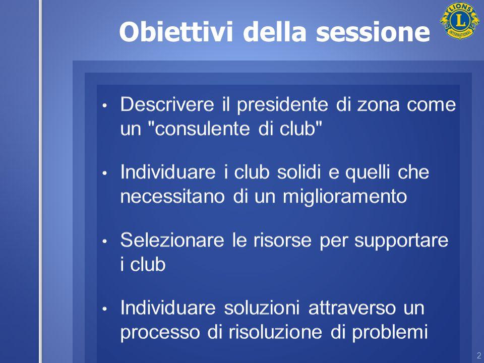 2 Obiettivi della sessione