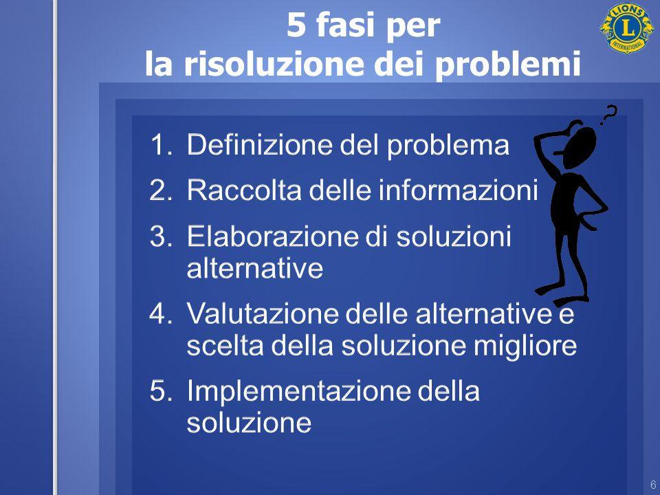 6 5 fasi per la risoluzione dei problemi