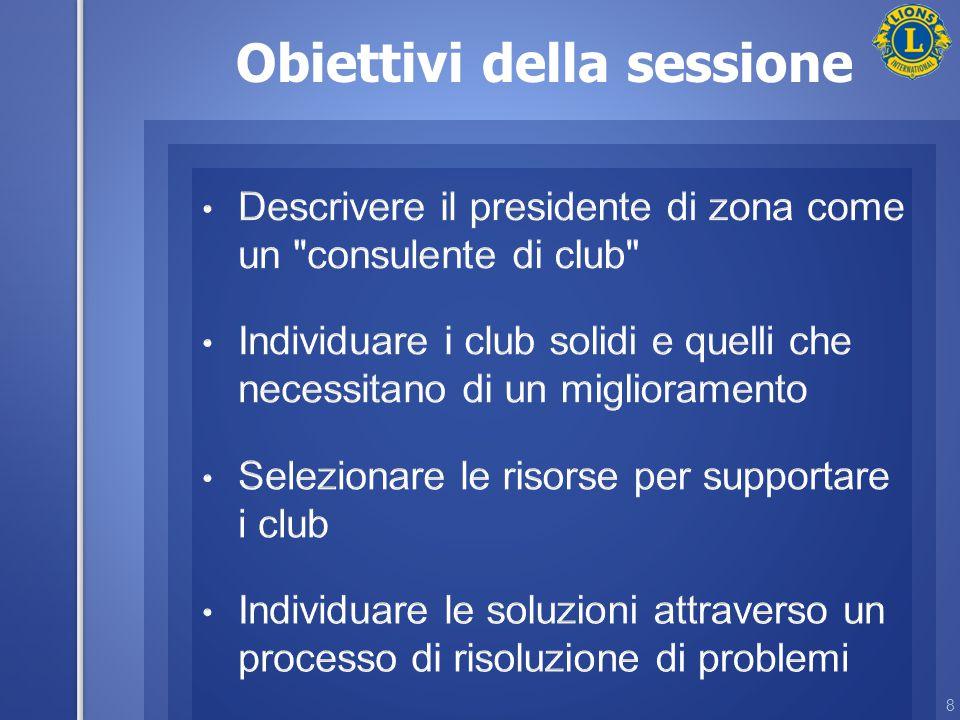 8 Obiettivi della sessione
