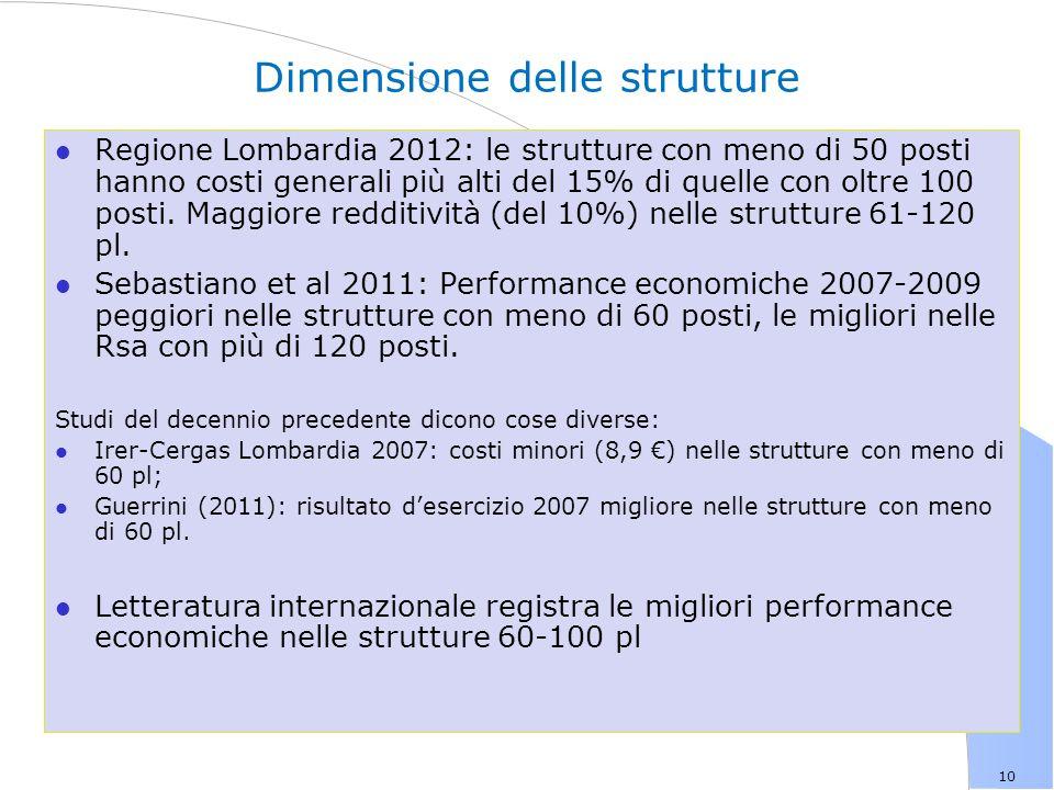 10 Dimensione delle strutture l Regione Lombardia 2012: le strutture con meno di 50 posti hanno costi generali più alti del 15% di quelle con oltre 100 posti.