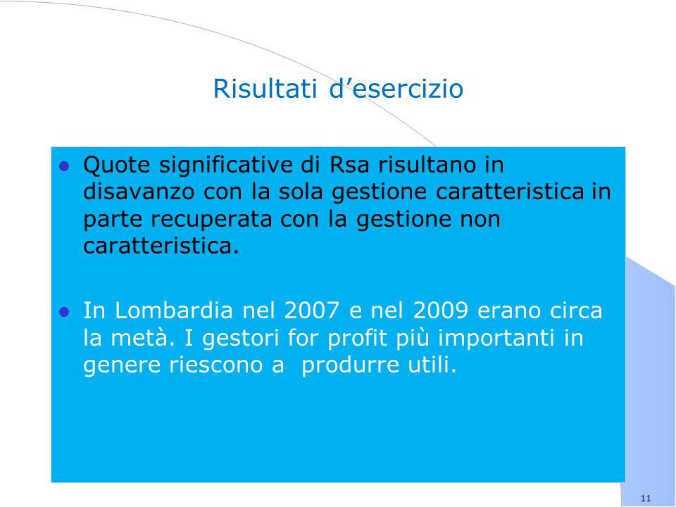 11 Risultati d'esercizio l Quote significative di Rsa risultano in disavanzo con la sola gestione caratteristica in parte recuperata con la gestione non caratteristica.