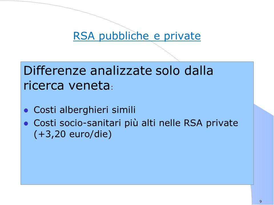9 RSA pubbliche e private Differenze analizzate solo dalla ricerca veneta : l Costi alberghieri simili l Costi socio-sanitari più alti nelle RSA private (+3,20 euro/die)