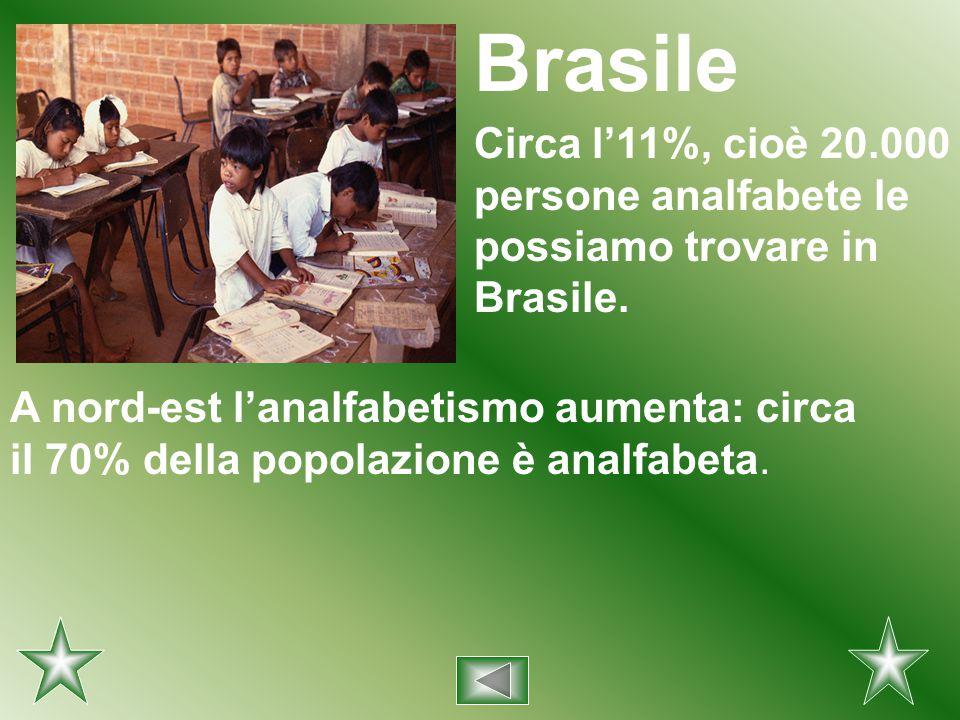 Brasile Circa l'11%, cioè 20.000 persone analfabete le possiamo trovare in Brasile. A nord-est l'analfabetismo aumenta: circa il 70% della popolazione