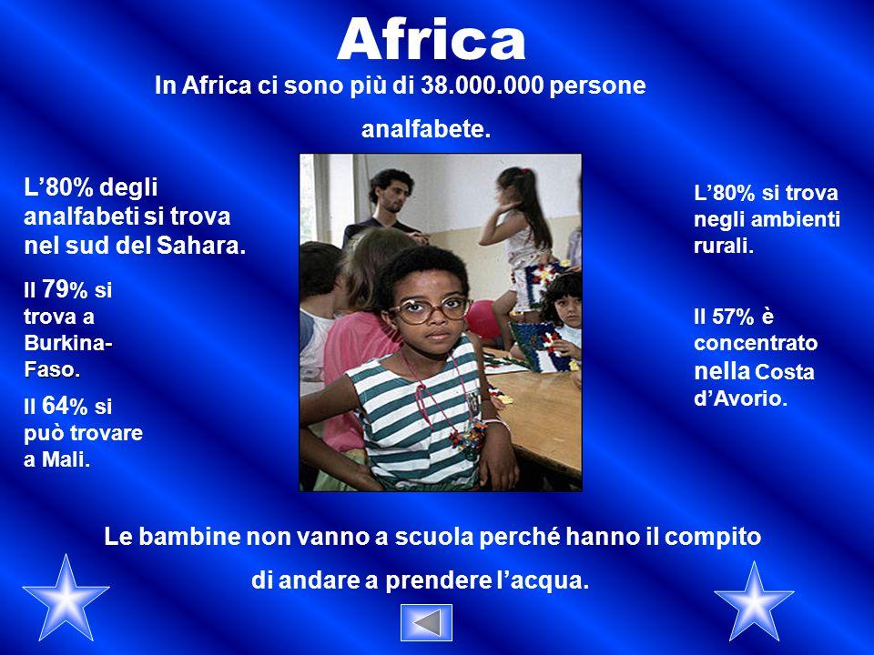 Africa In Africa ci sono più di 38.000.000 persone analfabete.