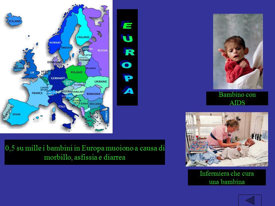 Bambino con AIDS 0,5 su mille i bambini in Europa muoiono a causa di morbillo, asfissia e diarrea Infermiera che cura una bambina