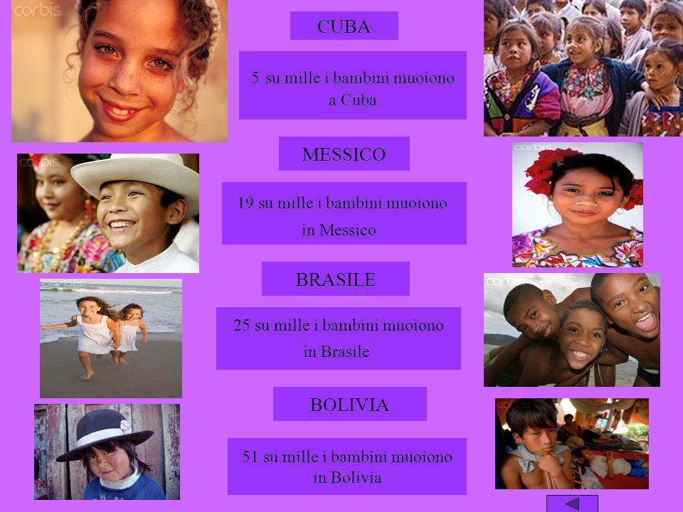 CUBA 5 su mille i bambini muoiono a Cuba MESSICO 19 su mille i bambini muoiono in Messico BRASILE 25 su mille i bambini muoiono in Brasile BOLIVIA 51 su mille i bambini muoiono in Bolivia