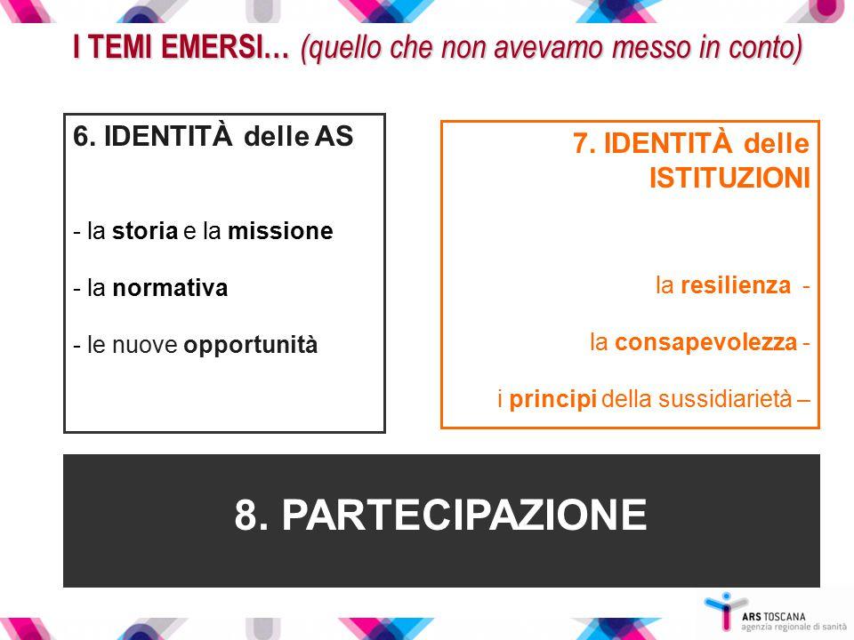 I TEMI EMERSI… (quello che non avevamo messo in conto) 6. IDENTITÀ delle AS - la storia e la missione - la normativa - le nuove opportunità 7. IDENTIT