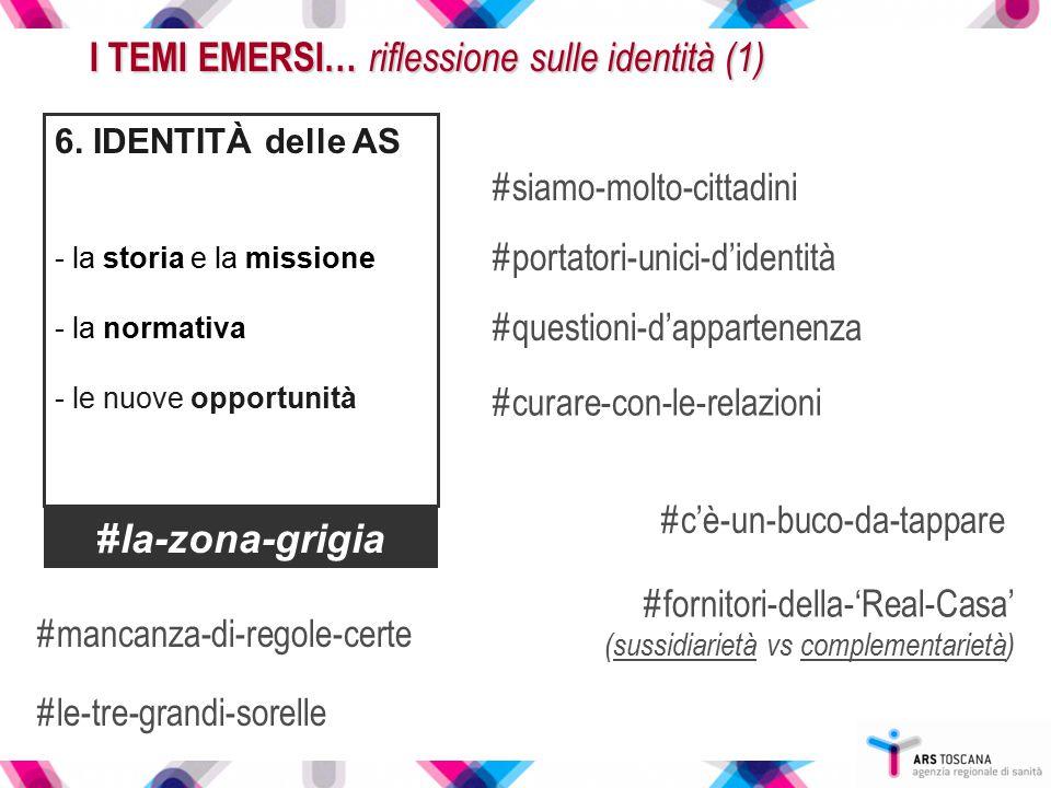 I TEMI EMERSI… riflessione sulle identità (1) 6. IDENTITÀ delle AS - la storia e la missione - la normativa - le nuove opportunità #c'è-un-buco-da-tap
