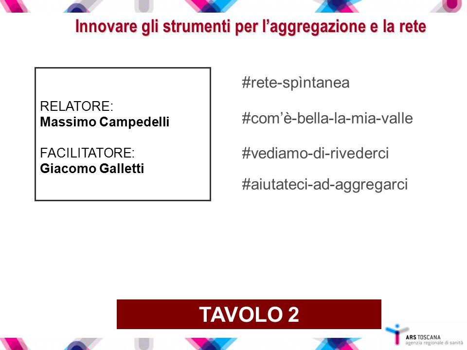 Innovare gli strumenti per l'aggregazione e la rete RELATORE: Massimo Campedelli FACILITATORE: Giacomo Galletti TAVOLO 2 #rete-spìntanea #com'è-bella-