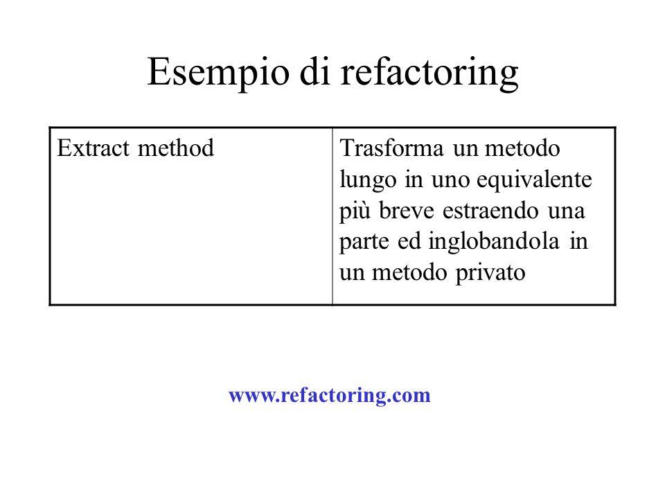 Esempio di refactoring Extract methodTrasforma un metodo lungo in uno equivalente più breve estraendo una parte ed inglobandola in un metodo privato www.refactoring.com