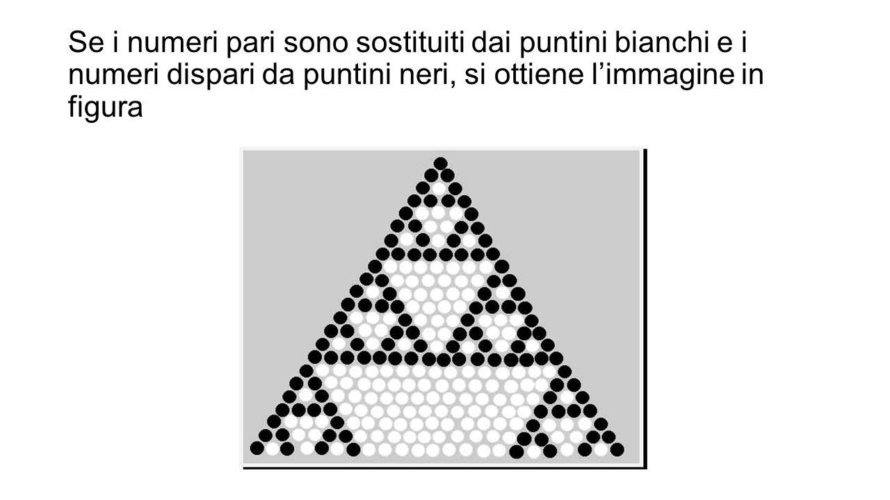 Se i numeri pari sono sostituiti dai puntini bianchi e i numeri dispari da puntini neri, si ottiene l'immagine in figura
