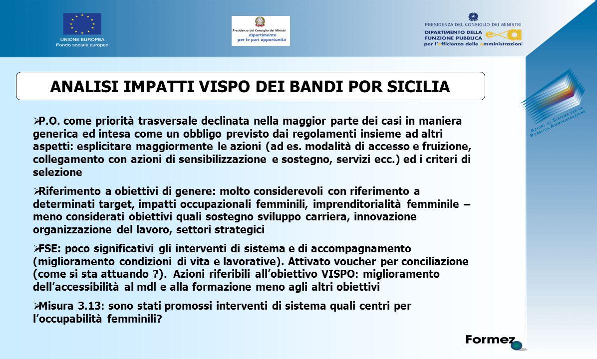 ANALISI IMPATTI VISPO DEI BANDI POR SICILIA  P.O.
