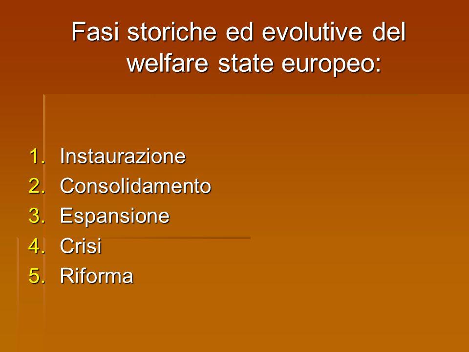 Fasi storiche ed evolutive del welfare state europeo: 1. Instaurazione 2. Consolidamento 3. Espansione 4. Crisi 5. Riforma
