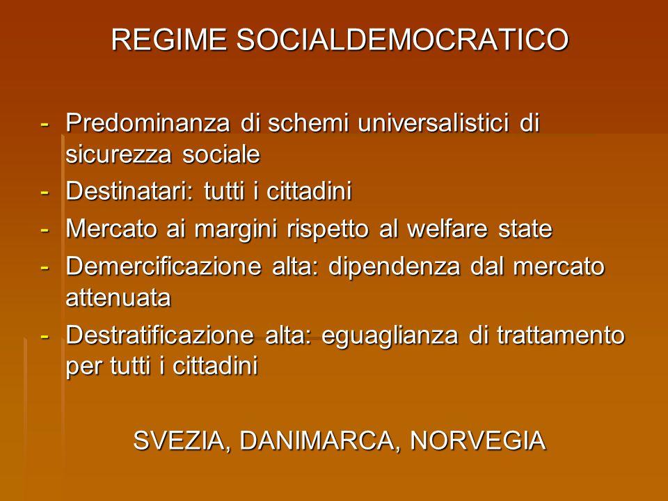 REGIME SOCIALDEMOCRATICO - Predominanza di schemi universalistici di sicurezza sociale - Destinatari: tutti i cittadini - Mercato ai margini rispetto