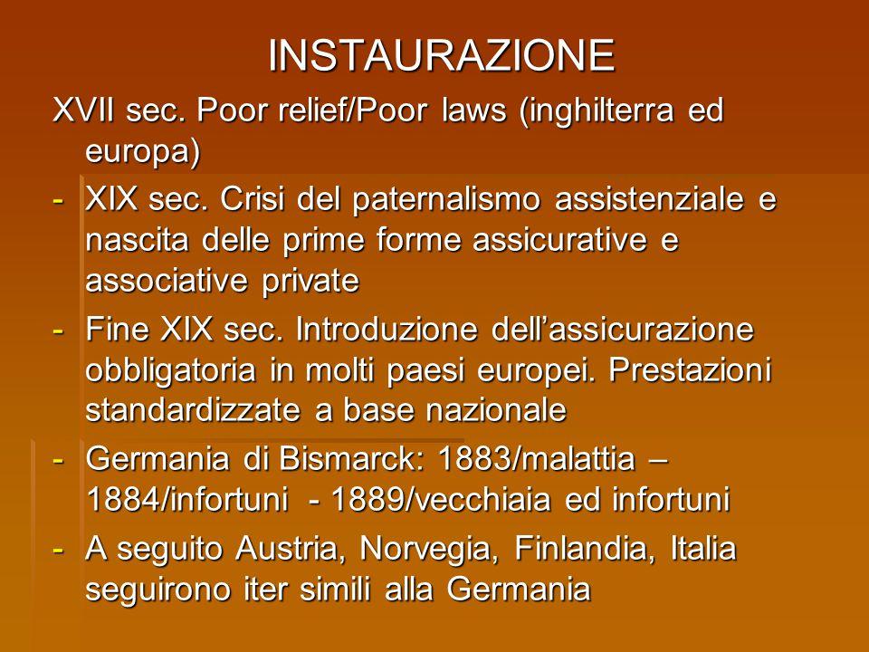 INSTAURAZIONE XVII sec. Poor relief/Poor laws (inghilterra ed europa) - XIX sec. Crisi del paternalismo assistenziale e nascita delle prime forme assi