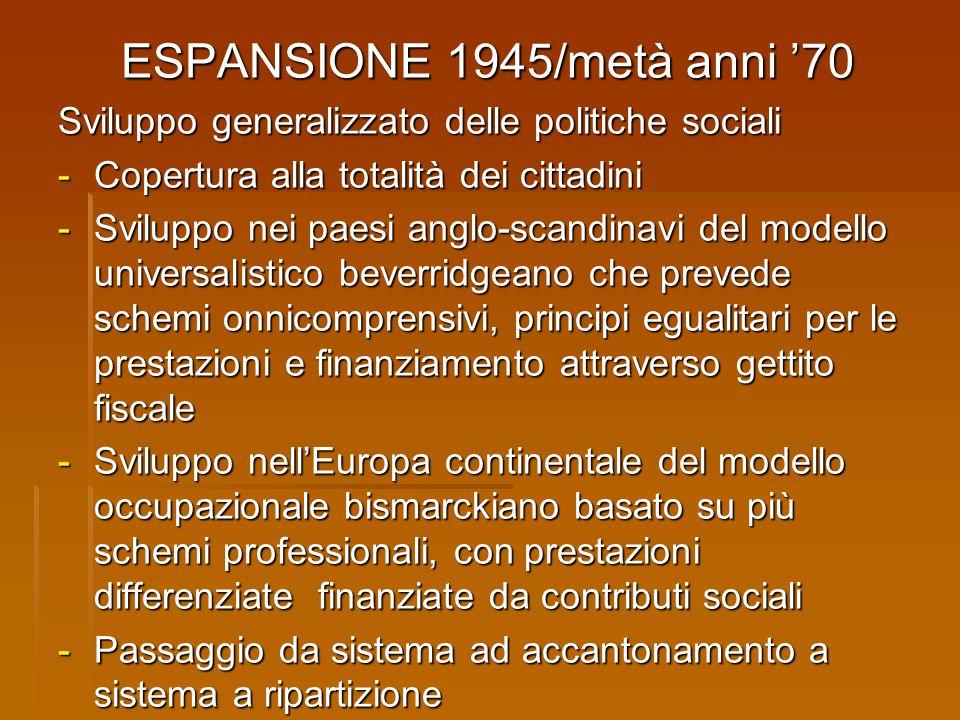 ESPANSIONE 1945/metà anni '70 Sviluppo generalizzato delle politiche sociali - Copertura alla totalità dei cittadini - Sviluppo nei paesi anglo-scandi