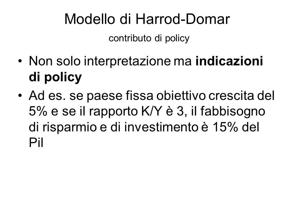 Modello di Harrod-Domar contributo di policy Non solo interpretazione ma indicazioni di policy Ad es. se paese fissa obiettivo crescita del 5% e se il