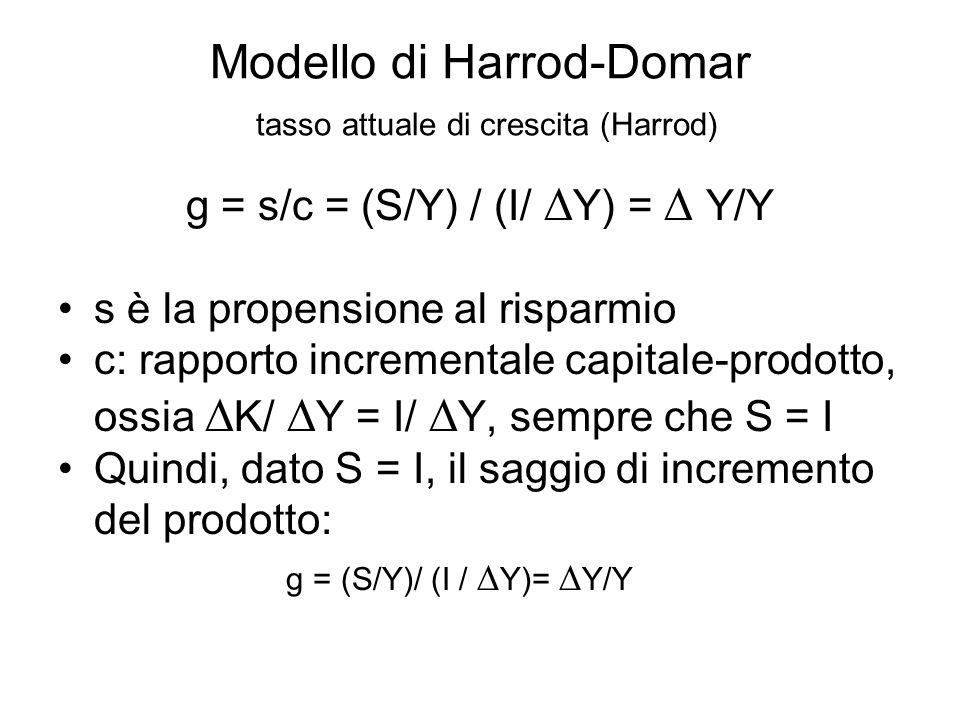 Modello di Harrod-Domar tasso garantito di crescita (Harrod) (g w ) =  Y/Y = s/c r Secondo modello statico di K.: – S = sY (propensione al risparmio) –Domanda di I è data dal principio di accelerazione, secondo coefficiente c r : c r =  K r /  Y = I/  Y –ossia, dalla quantità di capitale aggiuntivo o I necessario per produrre unità aggiuntiva prodotto a un dato tasso interesse e date le condizioni tecnologiche –Domanda I, quindi: I = c r  Y –Affinché i S pianificati siano uguali a I pianificati, si ha: sY = c r  Y –Perciò:  Y/Y = s/ c r = g w Per avere equilibrio dinamico, il prodotto deve crescere a questo tasso, ossia la spesa per consumi deve uguagliare il valore della produzione Ma, se shock-> scostamento da equilibrio, può accadere che c c r ); quindi, surplus di capitale, e caduta ancora maggiore del tasso crescita Insomma, allontanamento da equilibrio, invece di riassorbirsi, si traduce di oscillazioni sempre maggiori