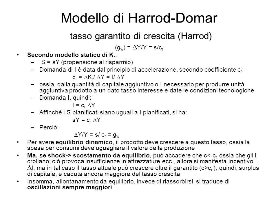 Modello di Harrod-Domar tasso garantito di crescita (Harrod) (g w ) =  Y/Y = s/c r Secondo modello statico di K.: – S = sY (propensione al risparmio)