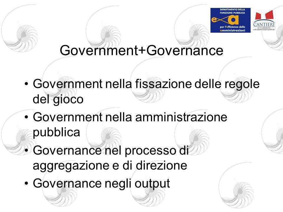 Government+Governance Government nella fissazione delle regole del gioco Government nella amministrazione pubblica Governance nel processo di aggregazione e di direzione Governance negli output