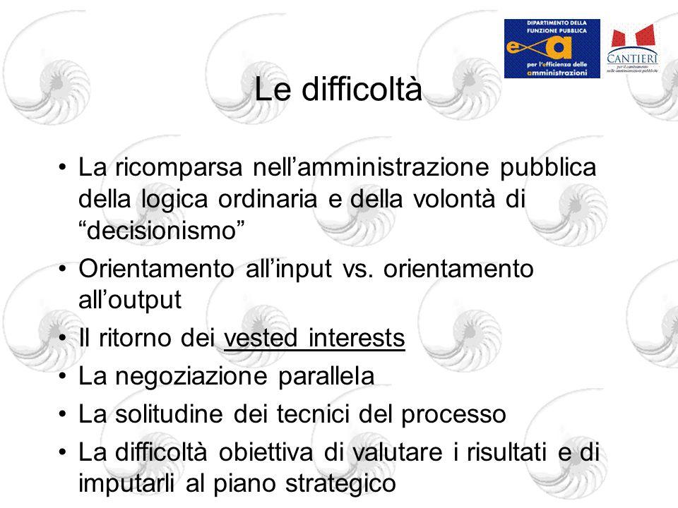 Le difficoltà La ricomparsa nell'amministrazione pubblica della logica ordinaria e della volontà di decisionismo Orientamento all'input vs.