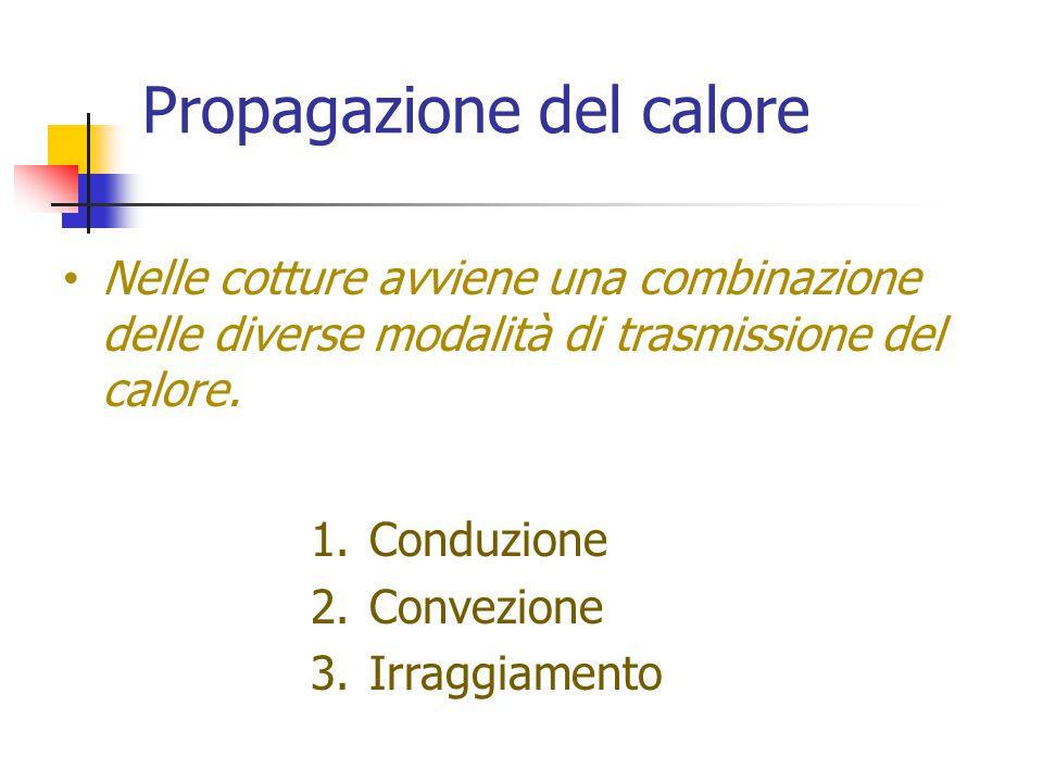 Propagazione del calore Nelle cotture avviene una combinazione delle diverse modalità di trasmissione del calore. 1.Conduzione 2.Convezione 3.Irraggia