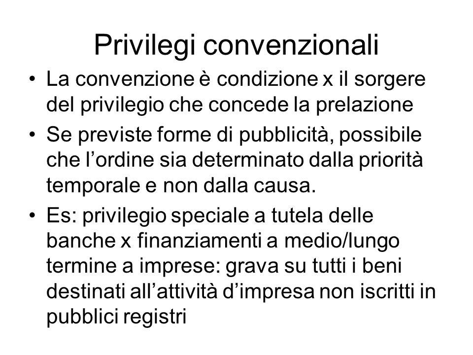 Privilegi convenzionali La convenzione è condizione x il sorgere del privilegio che concede la prelazione Se previste forme di pubblicità, possibile c