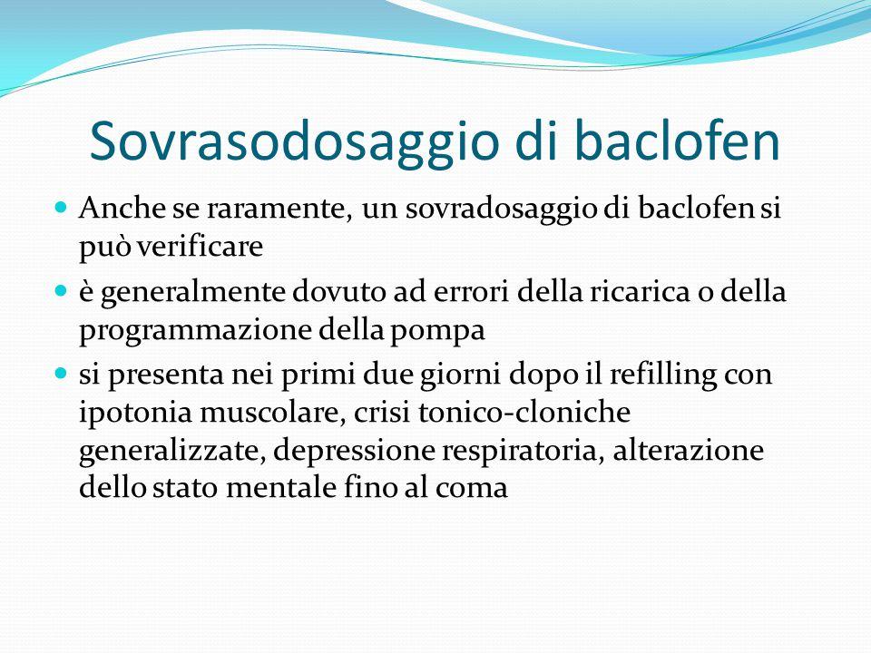 Sovrasodosaggio di baclofen Anche se raramente, un sovradosaggio di baclofen si può verificare è generalmente dovuto ad errori della ricarica o della