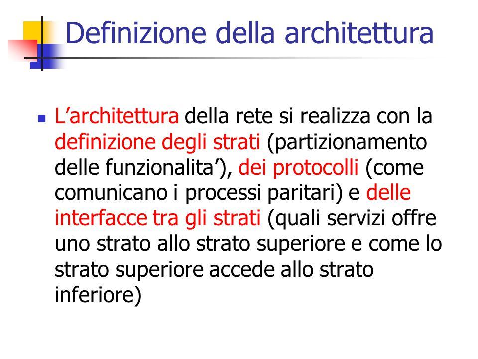 Definizione della architettura L'architettura della rete si realizza con la definizione degli strati (partizionamento delle funzionalita'), dei protocolli (come comunicano i processi paritari) e delle interfacce tra gli strati (quali servizi offre uno strato allo strato superiore e come lo strato superiore accede allo strato inferiore)