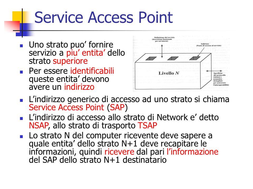 Service Access Point Uno strato puo' fornire servizio a piu' entita' dello strato superiore Per essere identificabili queste entita' devono avere un indirizzo L'indirizzo generico di accesso ad uno strato si chiama Service Access Point (SAP) L'indirizzo di accesso allo strato di Network e' detto NSAP, allo strato di trasporto TSAP Lo strato N del computer ricevente deve sapere a quale entita' dello strato N+1 deve recapitare le informazioni, quindi ricevere dal pari l'informazione del SAP dello strato N+1 destinatario
