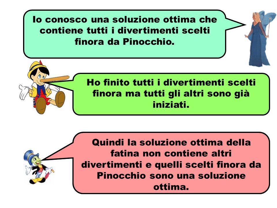 Io conosco una soluzione ottima che contiene tutti i divertimenti scelti finora da Pinocchio. Ho finito tutti i divertimenti scelti finora ma tutti gl
