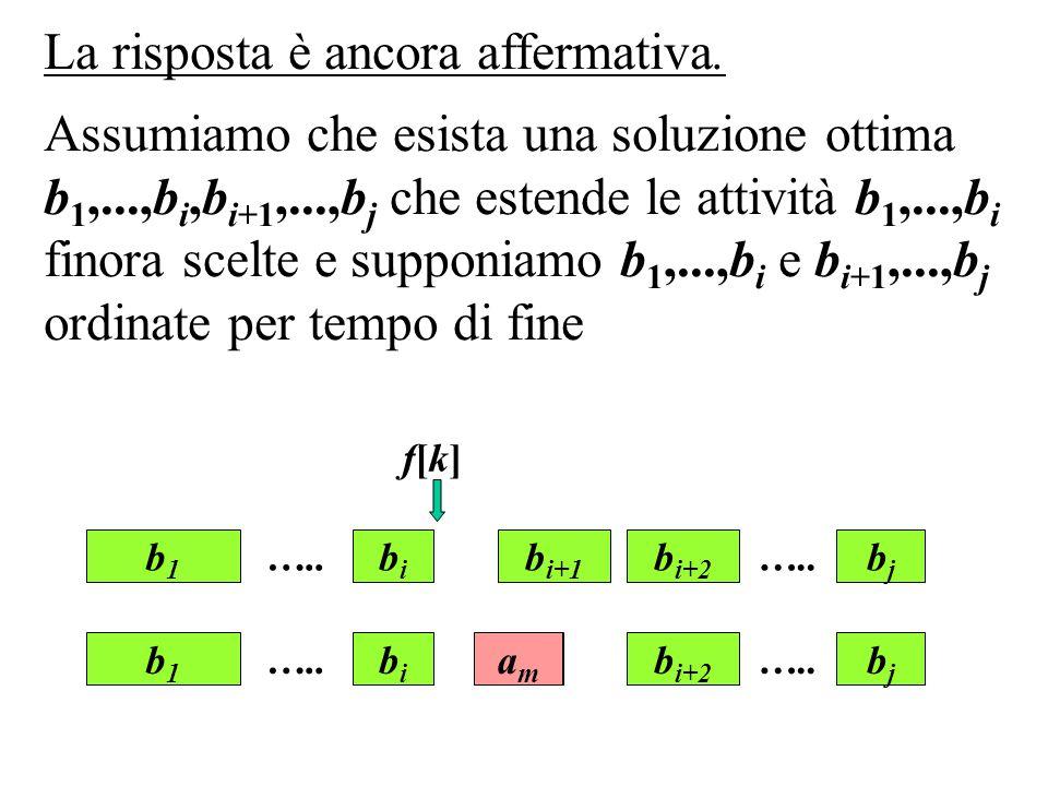 La risposta è ancora affermativa. Assumiamo che esista una soluzione ottima b 1,...,b i,b i+1,...,b j che estende le attività b 1,...,b i finora scelt