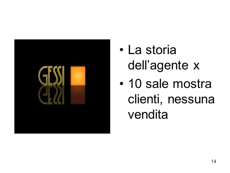 14 La storia dell'agente x 10 sale mostra clienti, nessuna vendita