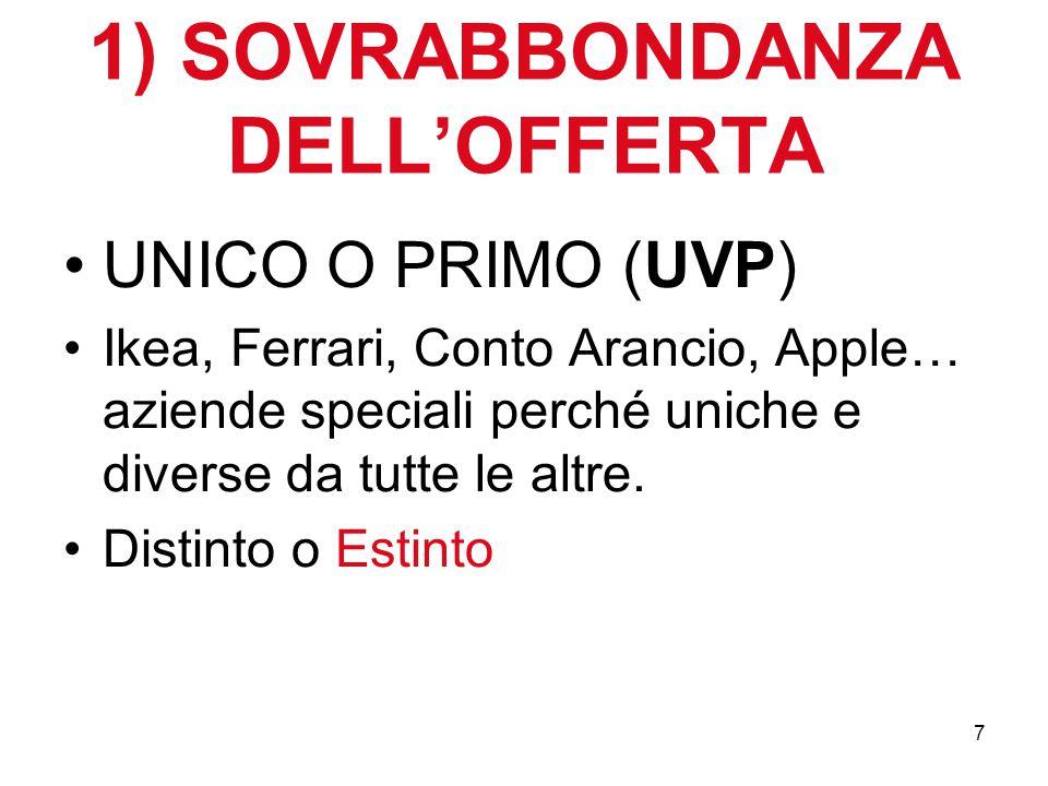 7 1) SOVRABBONDANZA DELL'OFFERTA UNICO O PRIMO (UVP) Ikea, Ferrari, Conto Arancio, Apple… aziende speciali perché uniche e diverse da tutte le altre.