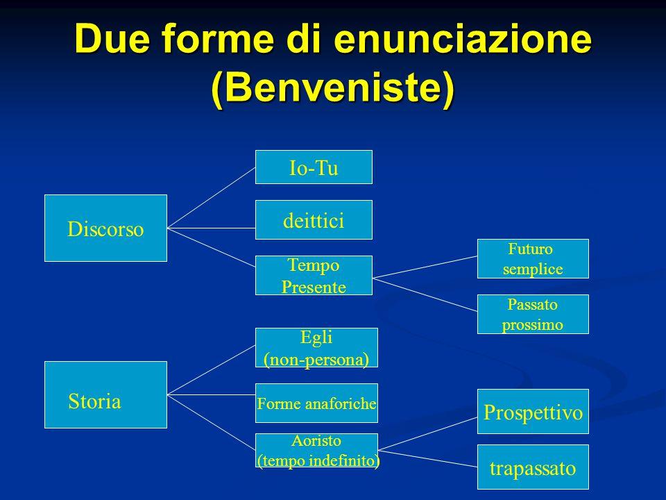 Due forme di enunciazione (Benveniste) Discorso Io-Tu deittici Tempo Presente Egli (non-persona) Forme anaforiche Aoristo (tempo indefinito) Futuro se