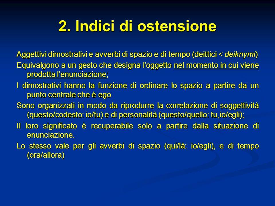 2. Indici di ostensione Aggettivi dimostrativi e avverbi di spazio e di tempo (deittici < deiknymi) Equivalgono a un gesto che designa l'oggetto nel m