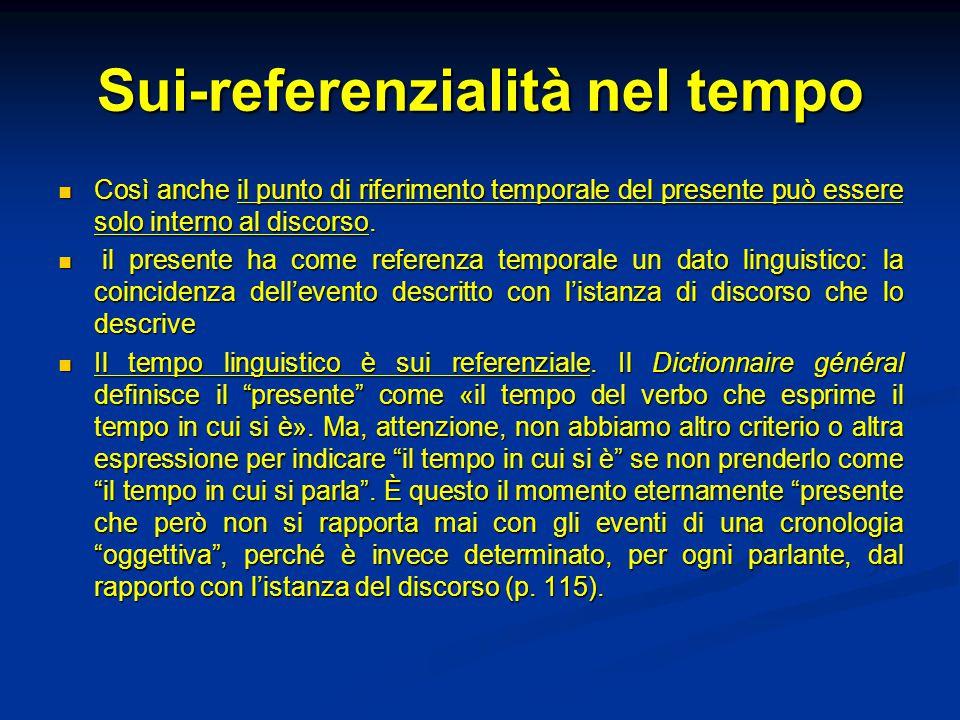 Sui-referenzialità nel tempo Così anche il punto di riferimento temporale del presente può essere solo interno al discorso. Così anche il punto di rif