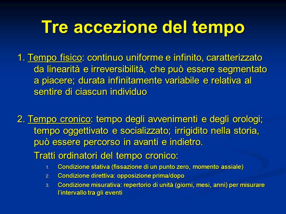 Tre accezione del tempo 1. Tempo fisico: continuo uniforme e infinito, caratterizzato da linearità e irreversibilità, che può essere segmentato a piac