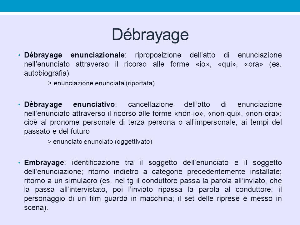 Débrayage Débrayage enunciazionale: riproposizione dell'atto di enunciazione nell'enunciato attraverso il ricorso alle forme «io», «qui», «ora» (es.