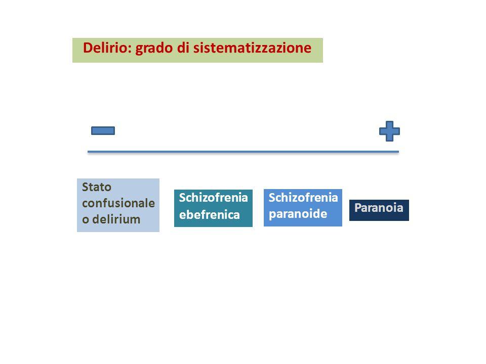 organizzatiinideeideeconvariogradodi dellodellostatostato coscienza,sonosempre LUCIDI (associati a stato di coscienza vigile, sono complessità e sistematizzazione) CONFUSI (si verificano in condizioni di compromissione frammentari, sconnessi, mutevoli) Classificazione dei deliri